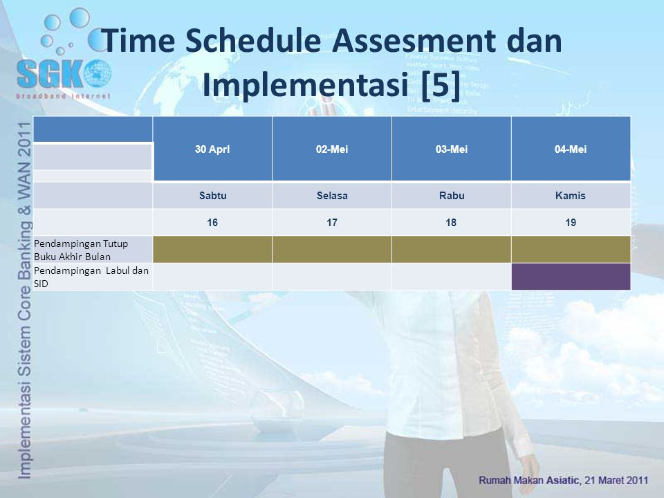 Time Schedule Assesment dan Implementasi [5]